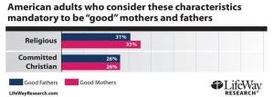 Parenting_chart_2_LifeWay