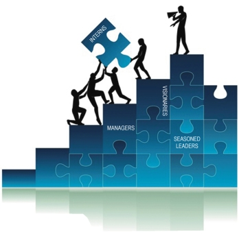 Part of solving the leadership puzzle is determining whether a particular role calls for a manager, visionary, intern, or seasoned leader.